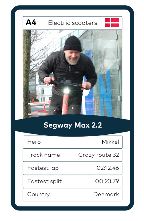A Hero Card documenting your fastest time with MAKKERplay stopwatch
